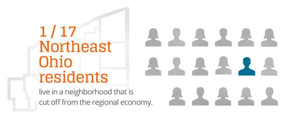 Neighborhood Profile